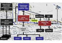 Gps monitoring prevádzky lokomotív
